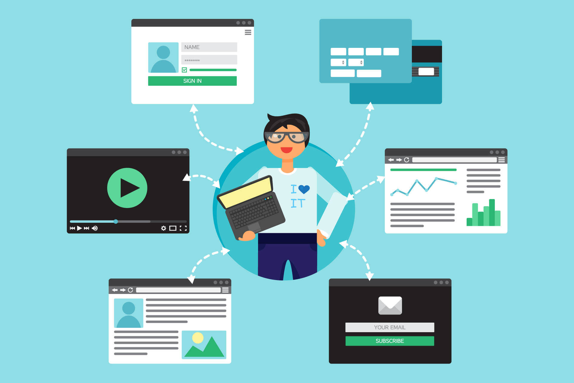 WordPress & SEO Kurs